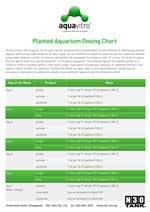aquavitro planted aquarium dosing chart