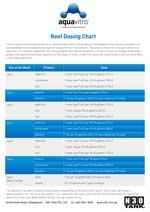 aquavitro reef aquarium dosing chart